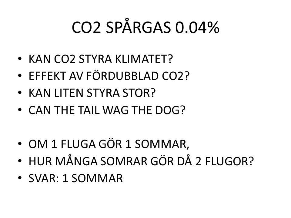 CO2 SPÅRGAS 0.04% KAN CO2 STYRA KLIMATET EFFEKT AV FÖRDUBBLAD CO2