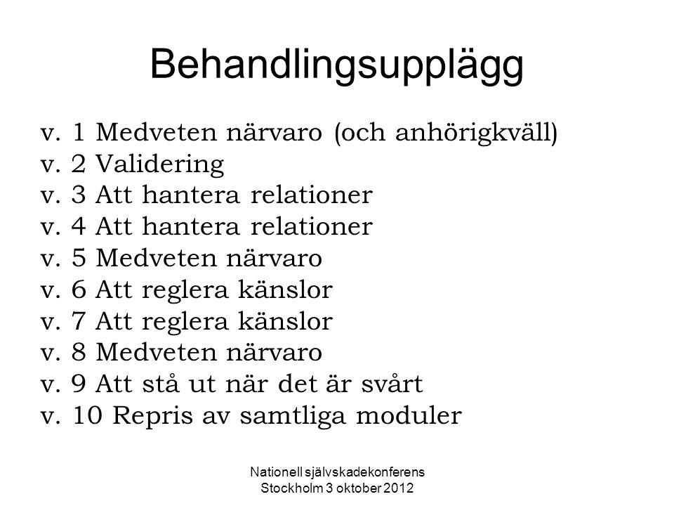 Nationell självskadekonferens Stockholm 3 oktober 2012