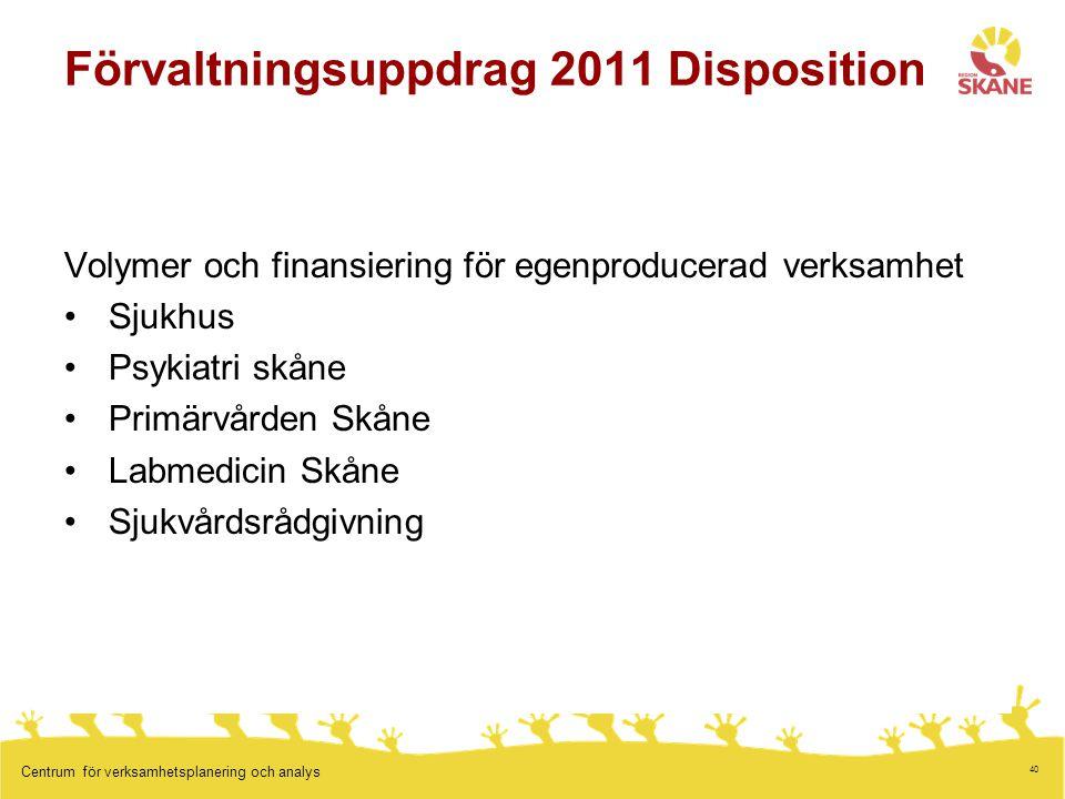 Förvaltningsuppdrag 2011 Disposition