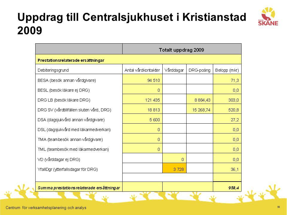 Uppdrag till Centralsjukhuset i Kristianstad 2009
