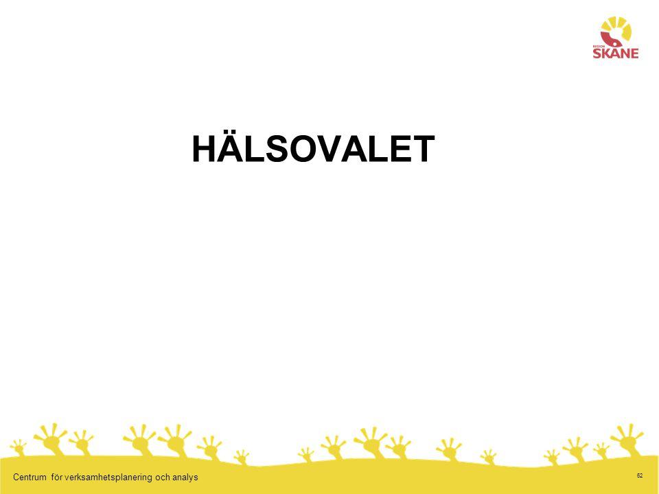 HÄLSOVALET