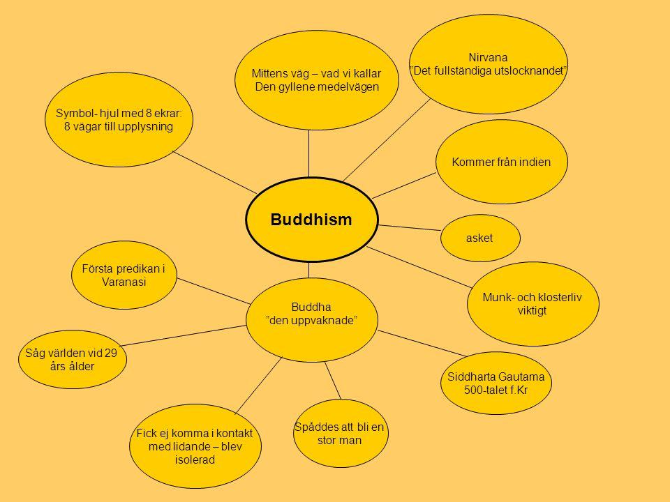 Buddhism Nirvana Det fullständiga utslocknandet