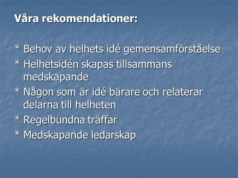 Våra rekomendationer: