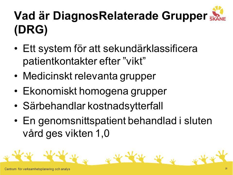 Vad är DiagnosRelaterade Grupper (DRG)