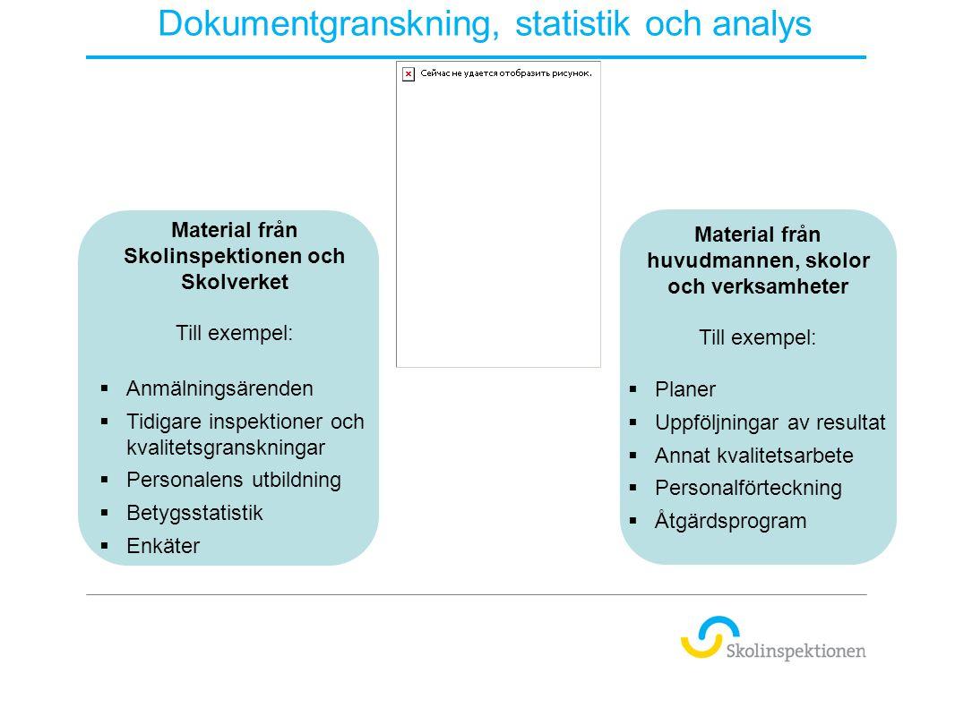 Dokumentgranskning, statistik och analys