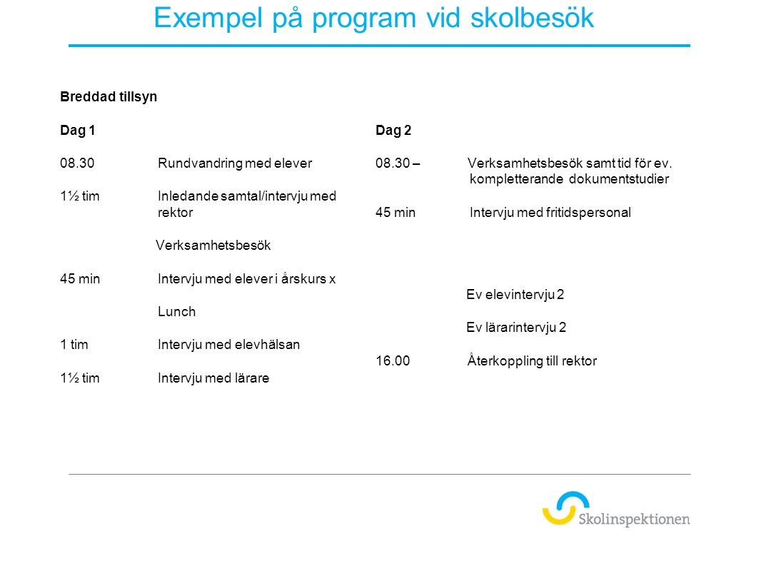 Exempel på program vid skolbesök