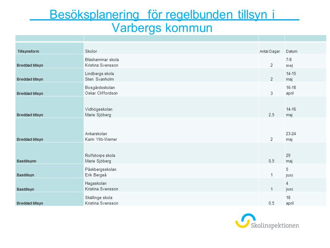 Besöksplanering för regelbunden tillsyn i Varbergs kommun