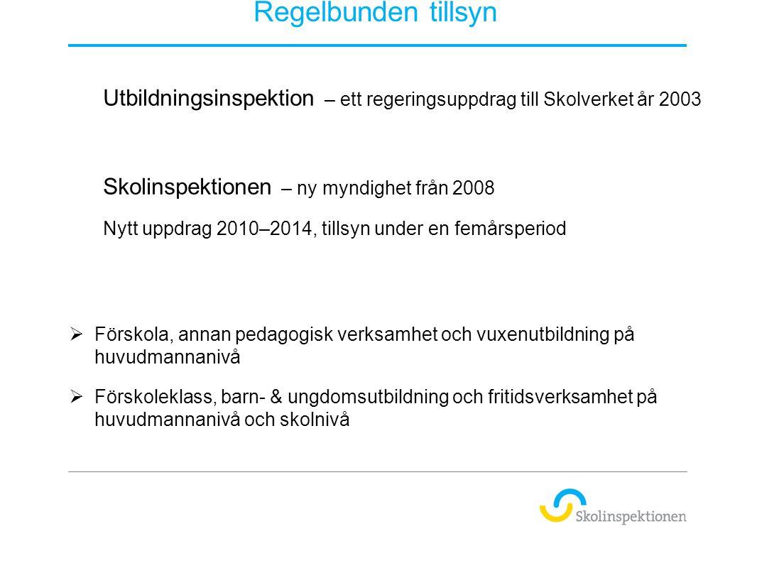 Regelbunden tillsyn Utbildningsinspektion – ett regeringsuppdrag till Skolverket år 2003. Skolinspektionen – ny myndighet från 2008.