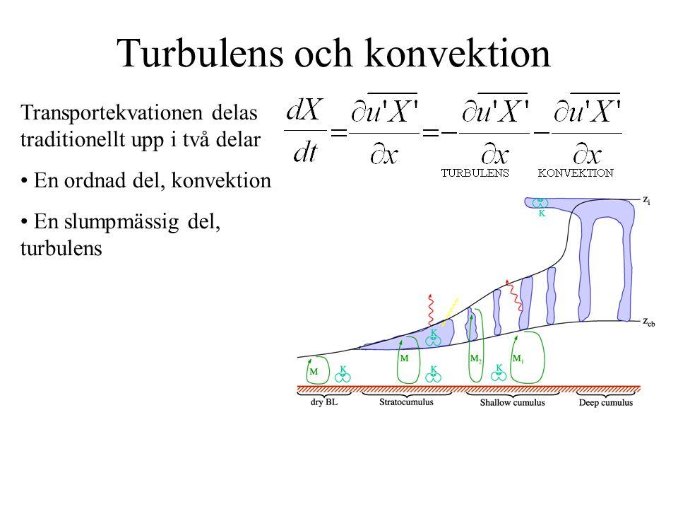 Turbulens och konvektion