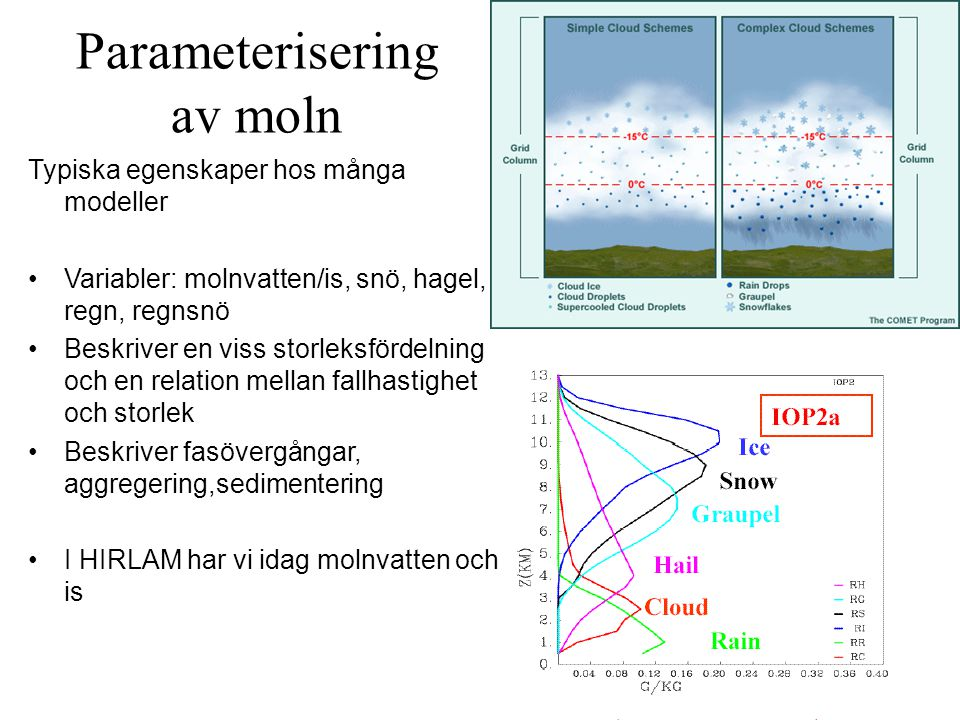 Parameterisering av moln