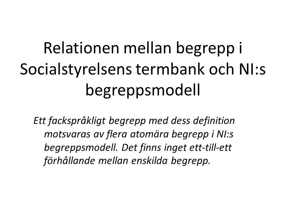 Relationen mellan begrepp i Socialstyrelsens termbank och NI:s begreppsmodell