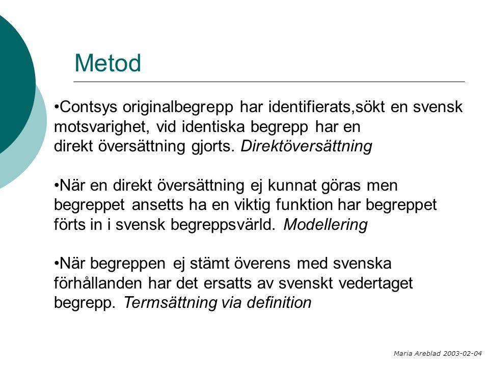 Metod Contsys originalbegrepp har identifierats,sökt en svensk motsvarighet, vid identiska begrepp har en.