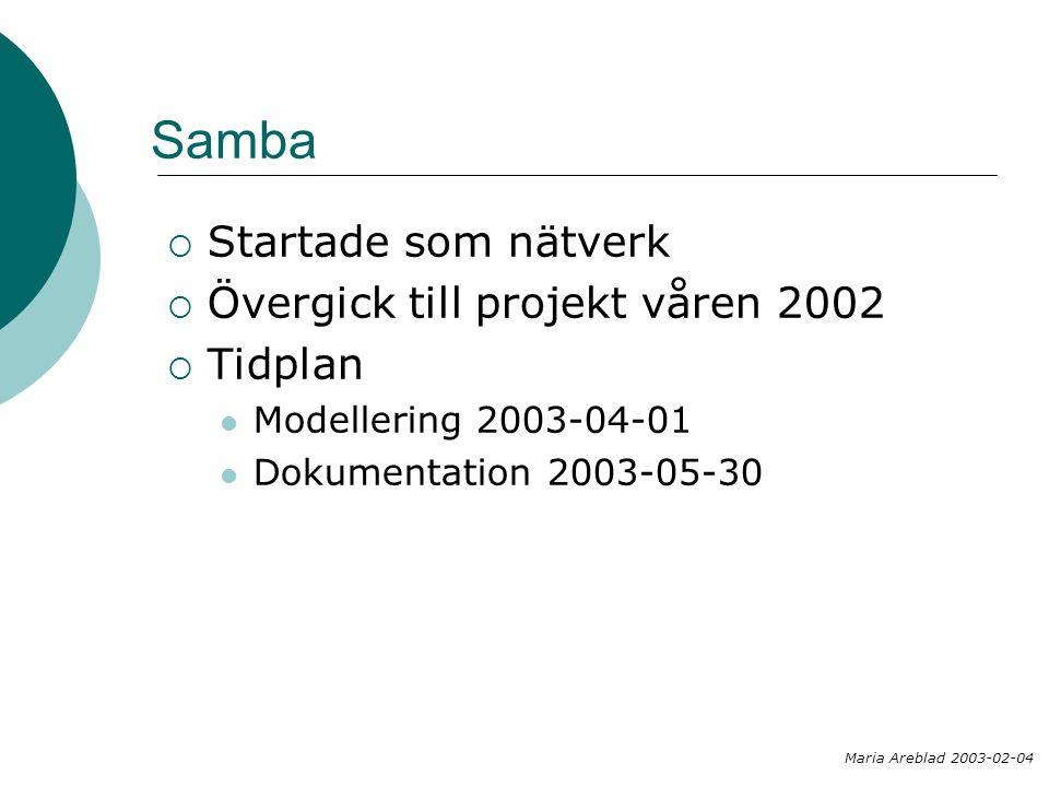Samba Startade som nätverk Övergick till projekt våren 2002 Tidplan