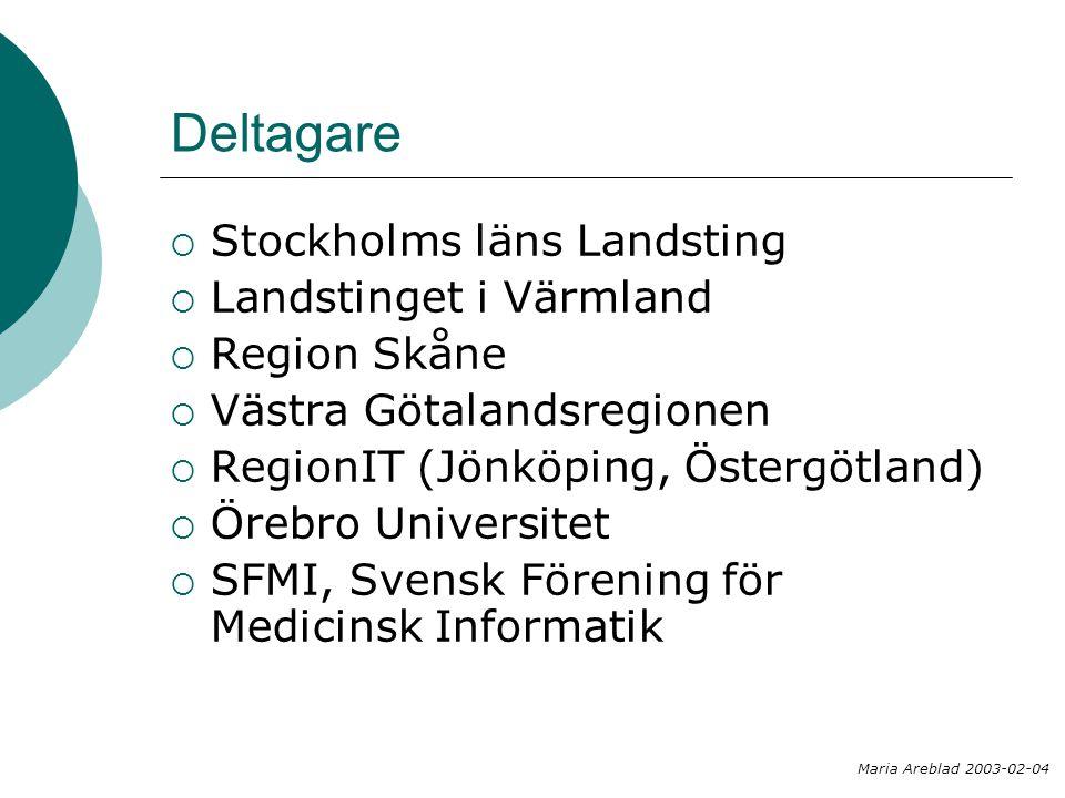 Deltagare Stockholms läns Landsting Landstinget i Värmland