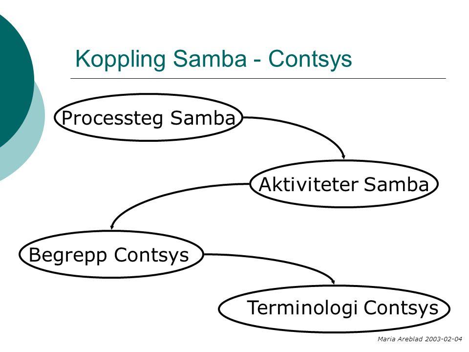 Koppling Samba - Contsys