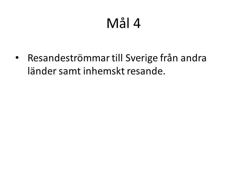 Mål 4 Resandeströmmar till Sverige från andra länder samt inhemskt resande.