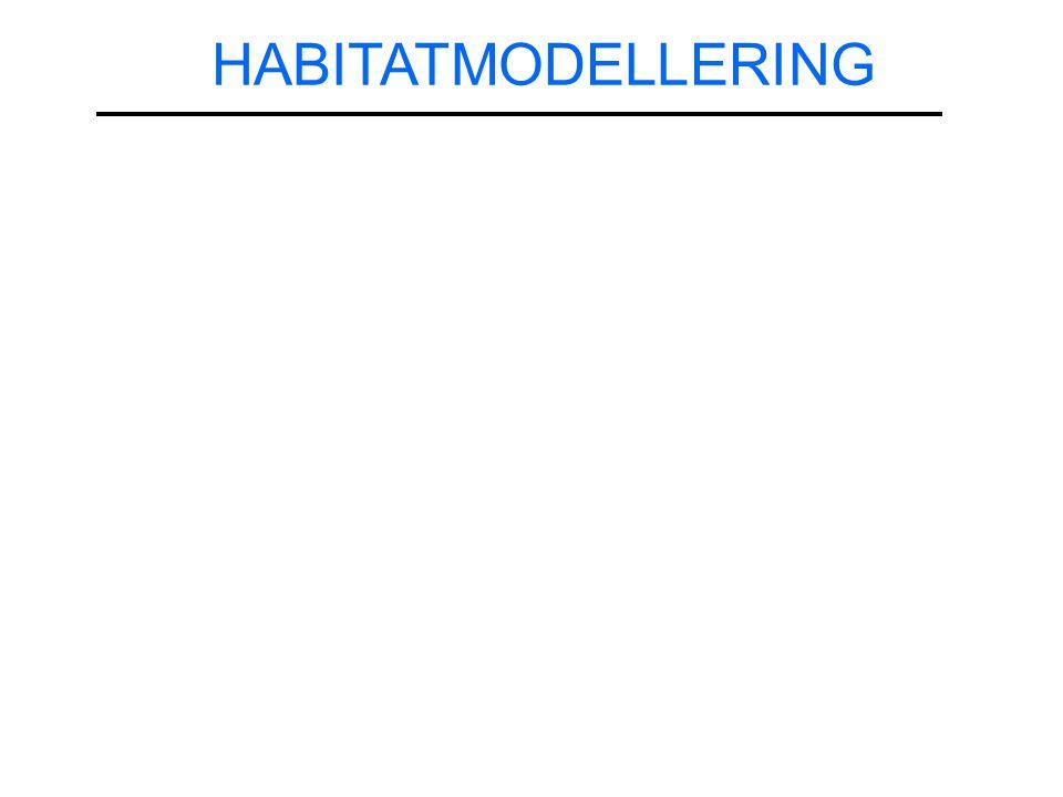 HABITATMODELLERING