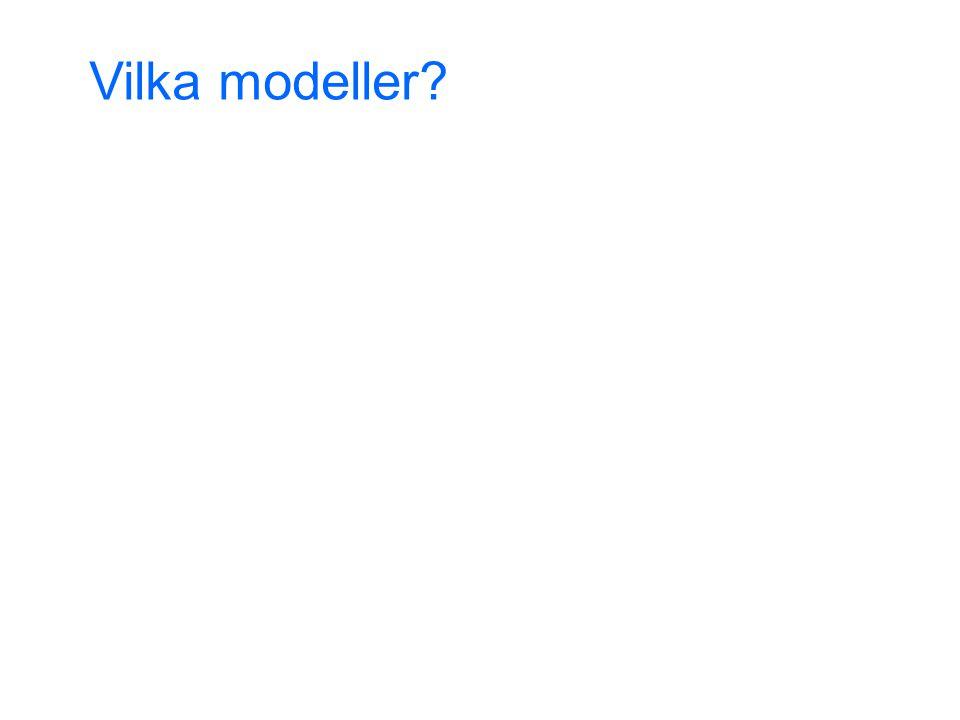 Vilka modeller