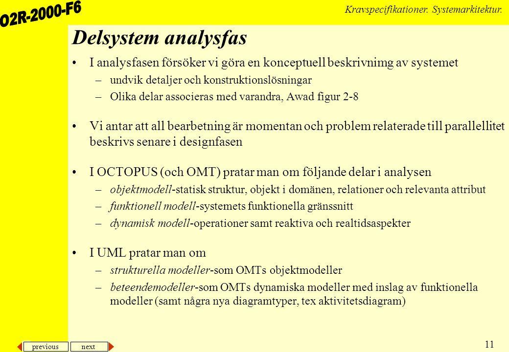 Delsystem analysfas I analysfasen försöker vi göra en konceptuell beskrivnimg av systemet. undvik detaljer och konstruktionslösningar.