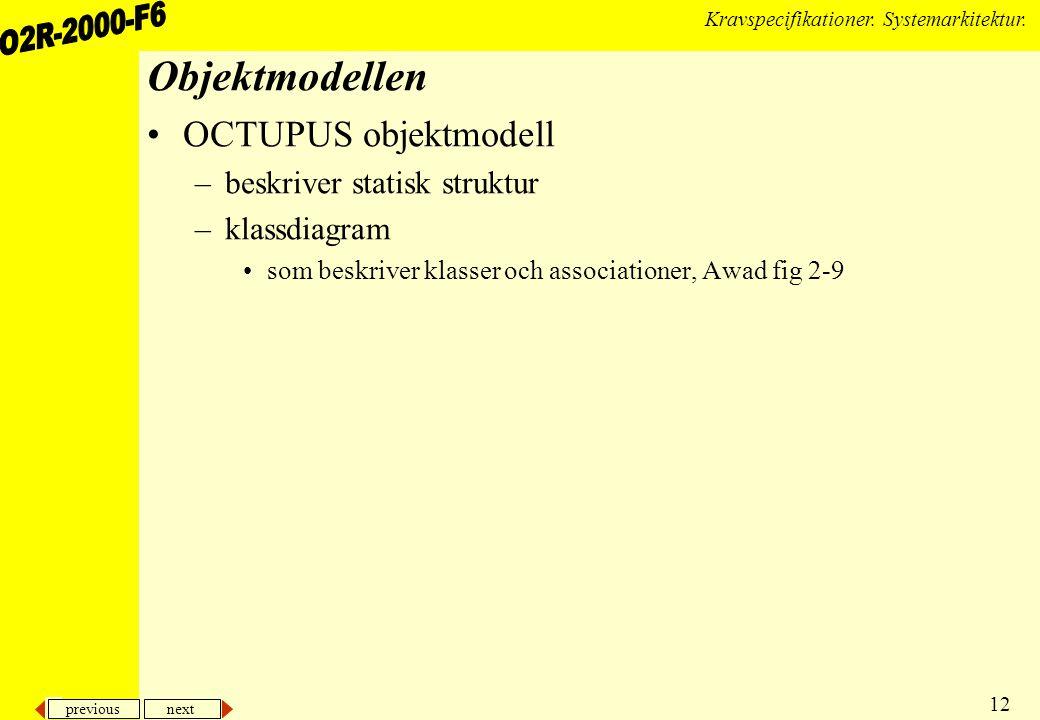 Objektmodellen OCTUPUS objektmodell beskriver statisk struktur
