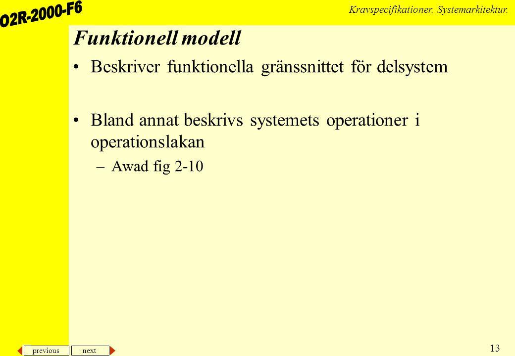 Funktionell modell Beskriver funktionella gränssnittet för delsystem