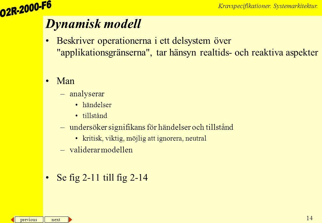 Dynamisk modell Beskriver operationerna i ett delsystem över applikationsgränserna , tar hänsyn realtids- och reaktiva aspekter.