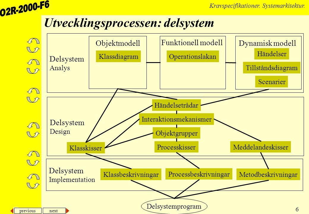 Utvecklingsprocessen: delsystem
