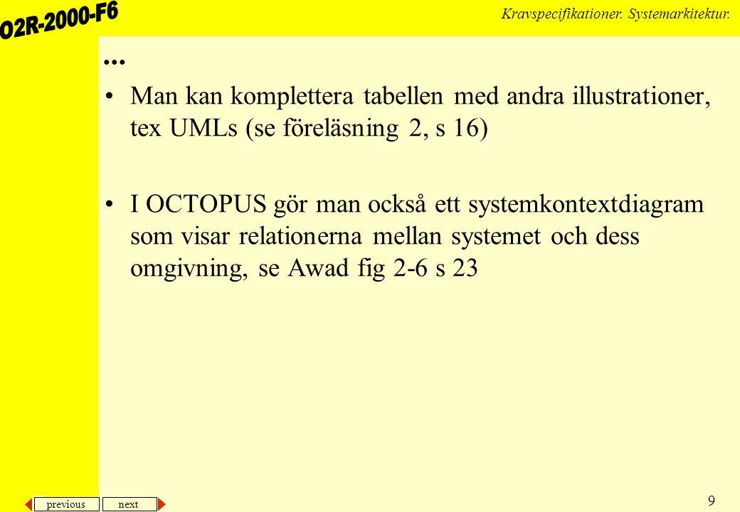 ... Man kan komplettera tabellen med andra illustrationer, tex UMLs (se föreläsning 2, s 16)