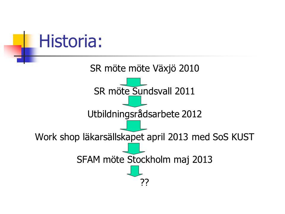 Historia: SR möte möte Växjö 2010 SR möte Sundsvall 2011