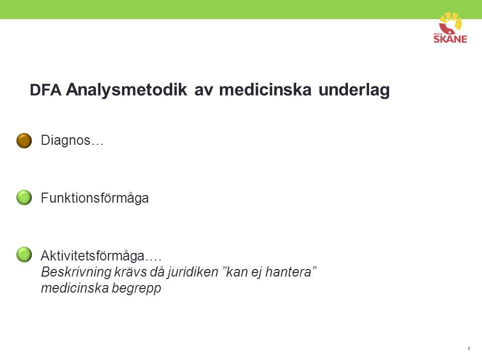 DFA Analysmetodik av medicinska underlag