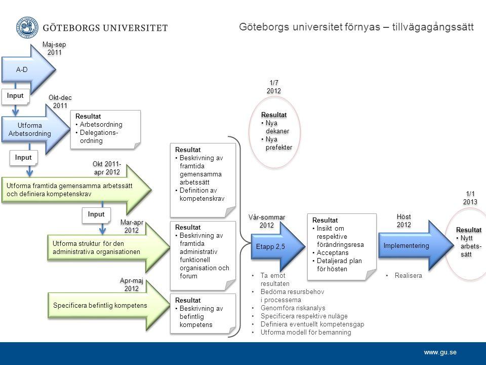 Göteborgs universitet förnyas – tillvägagångssätt