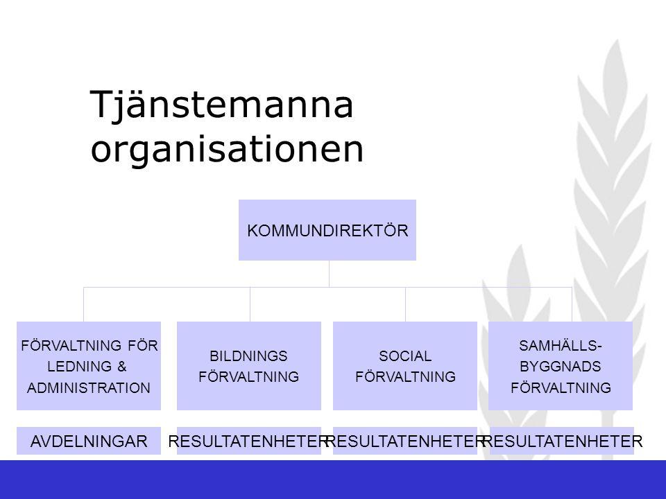 Tjänstemanna organisationen