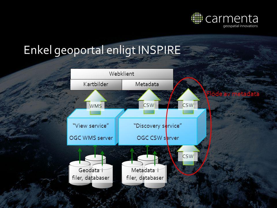 Enkel geoportal enligt INSPIRE