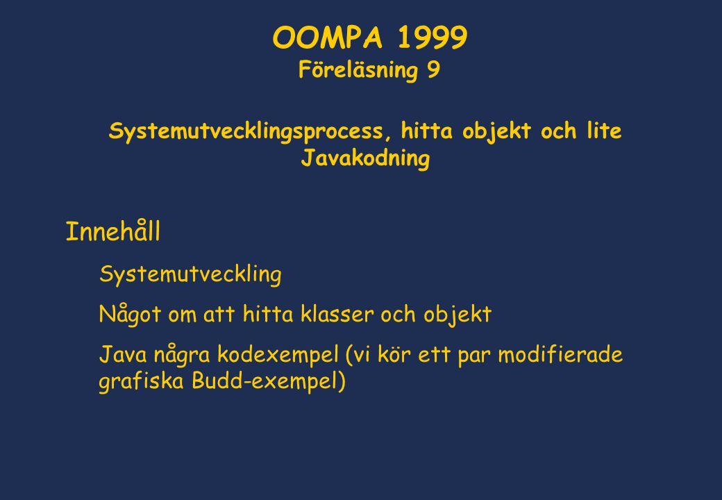 Systemutvecklingsprocess, hitta objekt och lite Javakodning