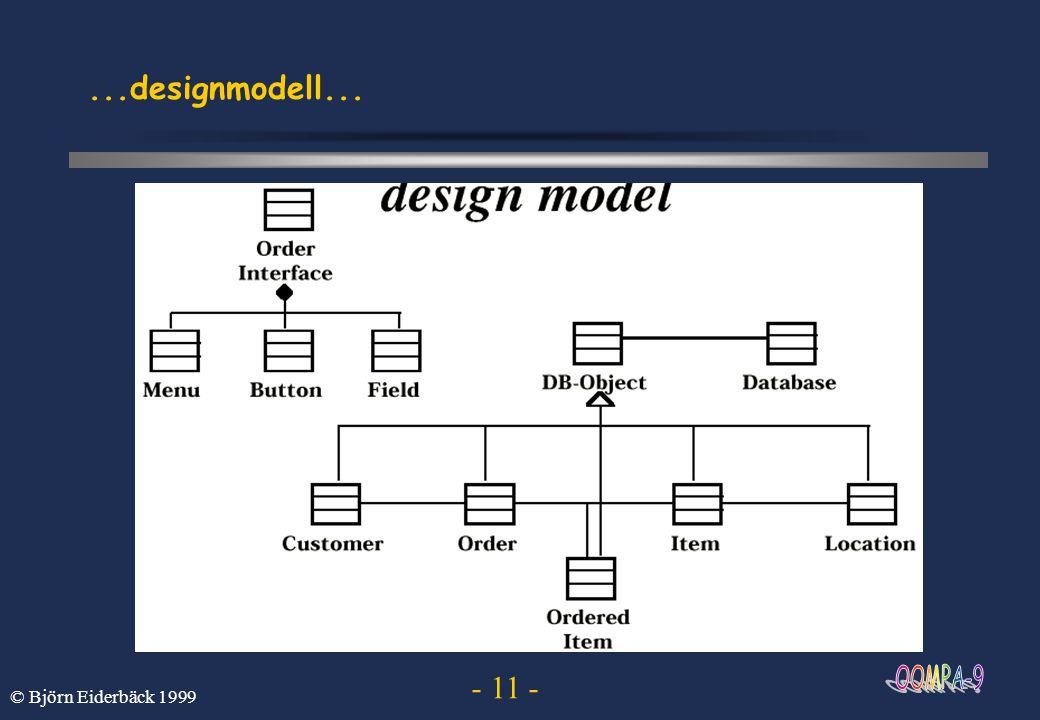 ...designmodell... © Björn Eiderbäck 1999