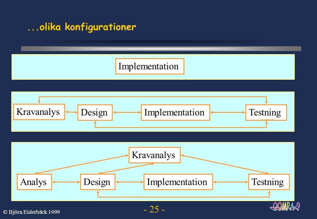 ...olika konfigurationer