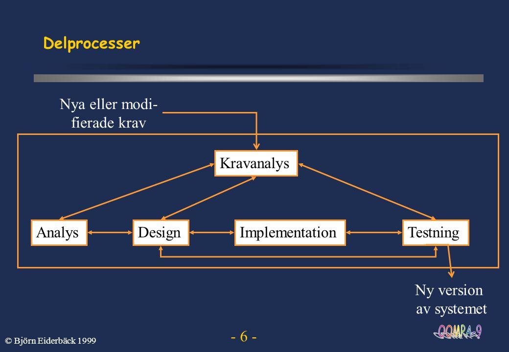 Delprocesser Nya eller modi- fierade krav Kravanalys Analys Design