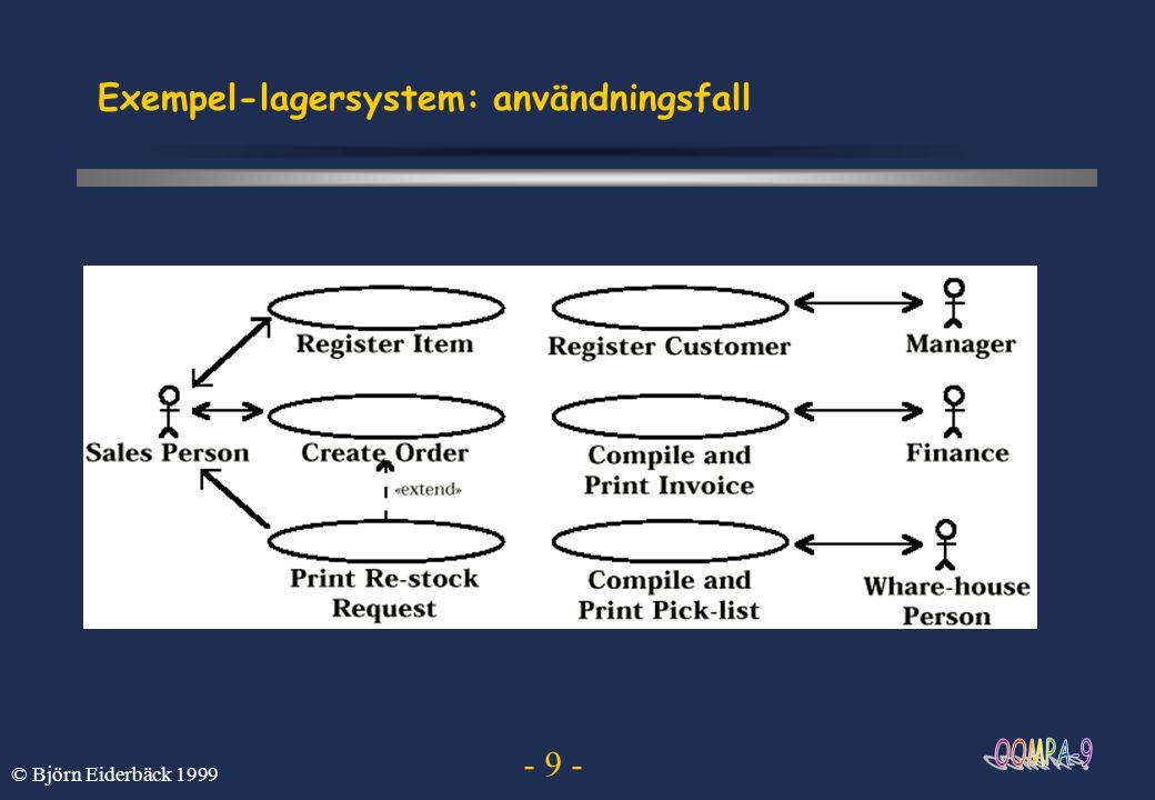 Exempel-lagersystem: användningsfall