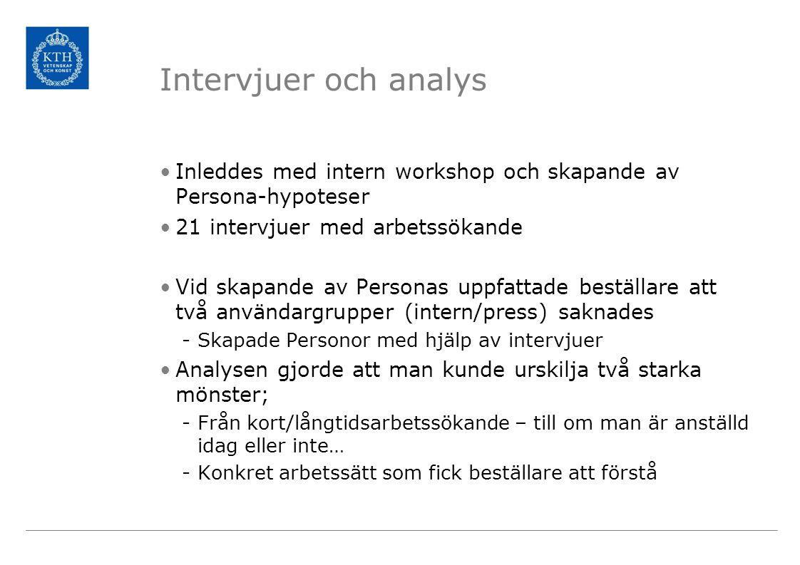 Intervjuer och analys Inleddes med intern workshop och skapande av Persona-hypoteser. 21 intervjuer med arbetssökande.
