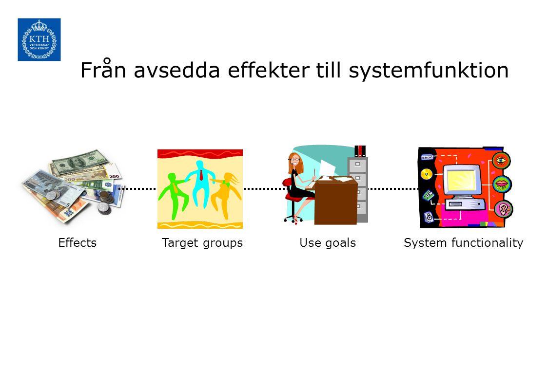 Från avsedda effekter till systemfunktion