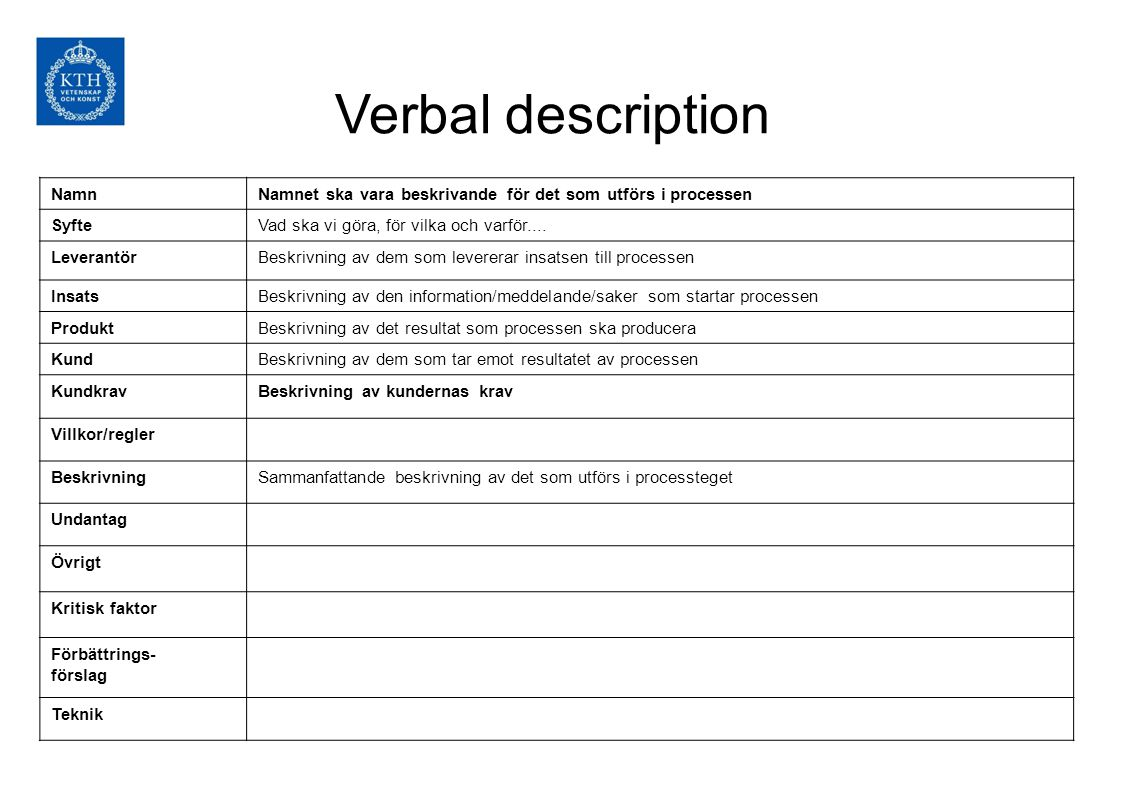 Verbal description Namn