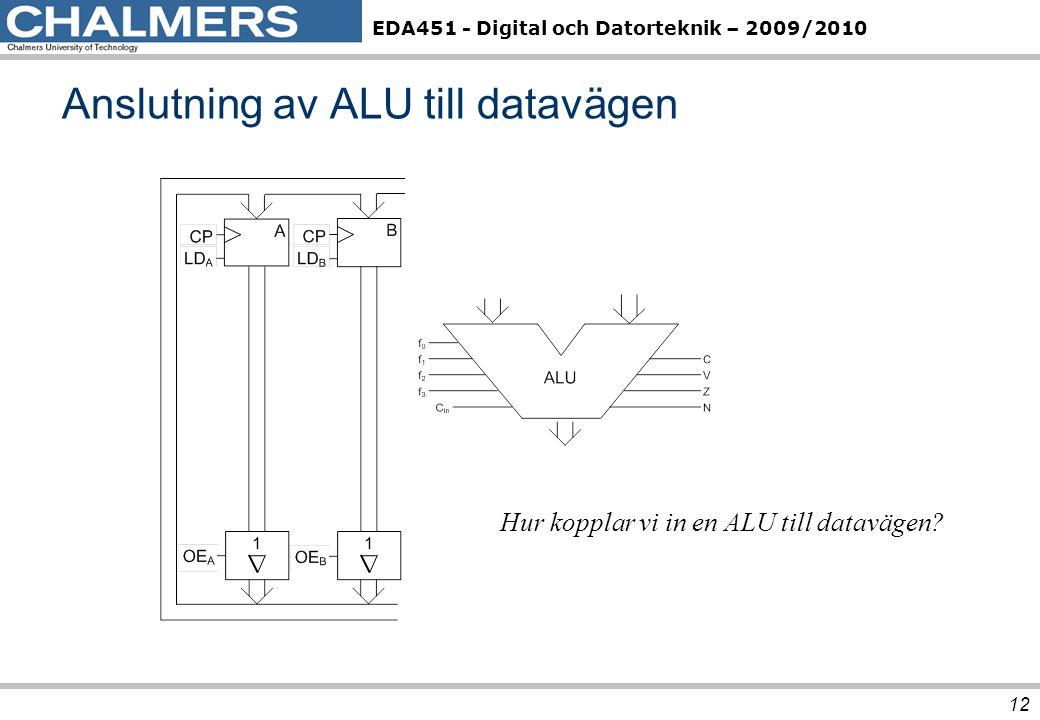 Anslutning av ALU till datavägen