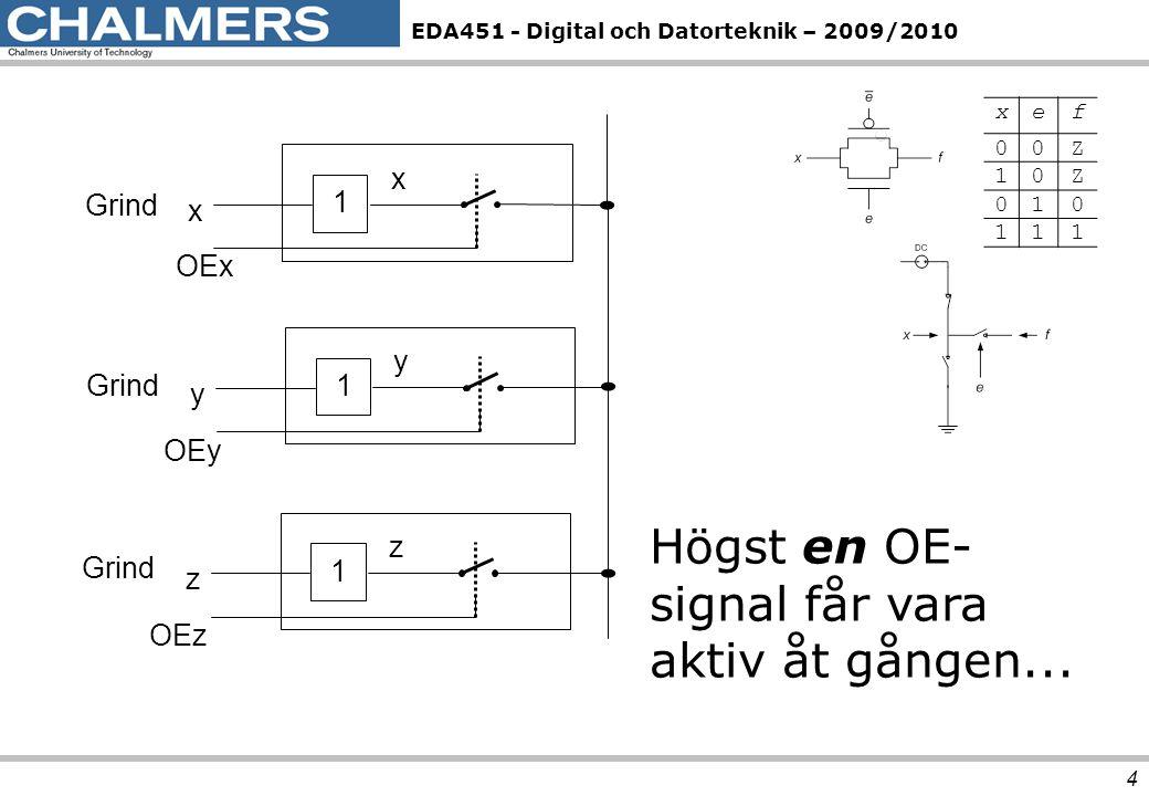 Högst en OE-signal får vara aktiv åt gången...