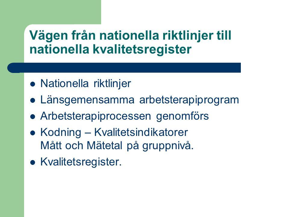 Vägen från nationella riktlinjer till nationella kvalitetsregister