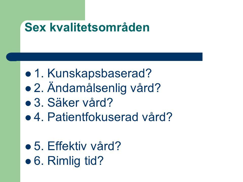 Sex kvalitetsområden 1. Kunskapsbaserad 2. Ändamålsenlig vård 3. Säker vård 4. Patientfokuserad vård