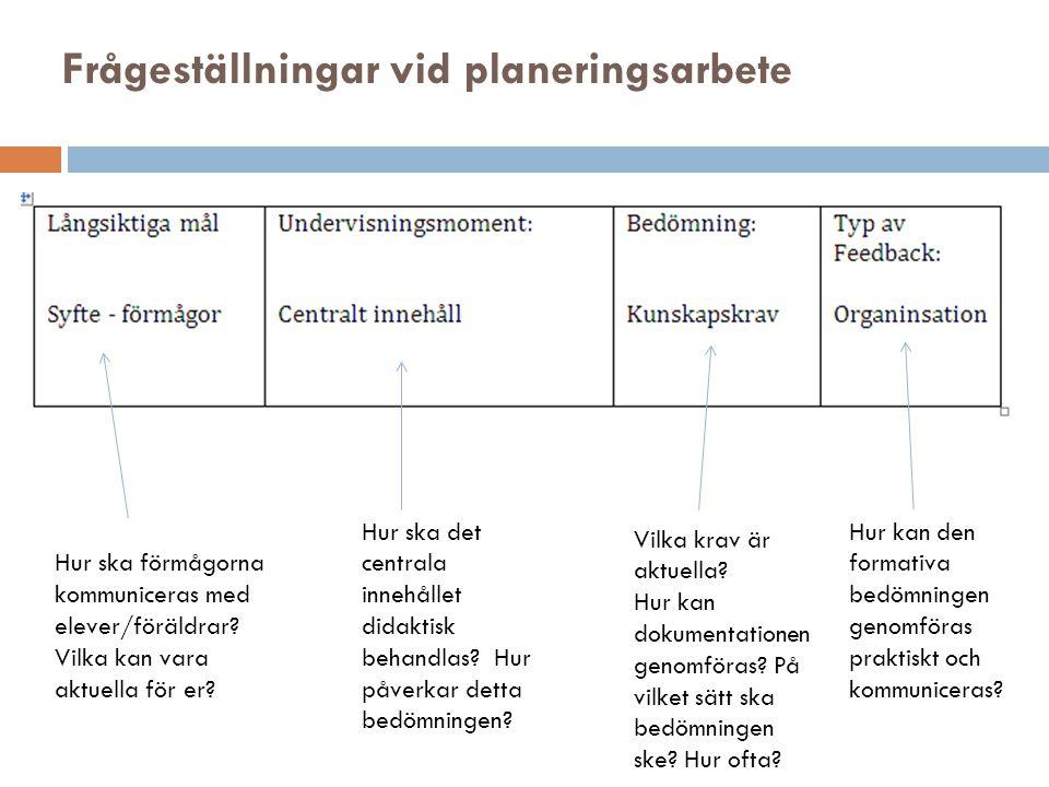 Frågeställningar vid planeringsarbete