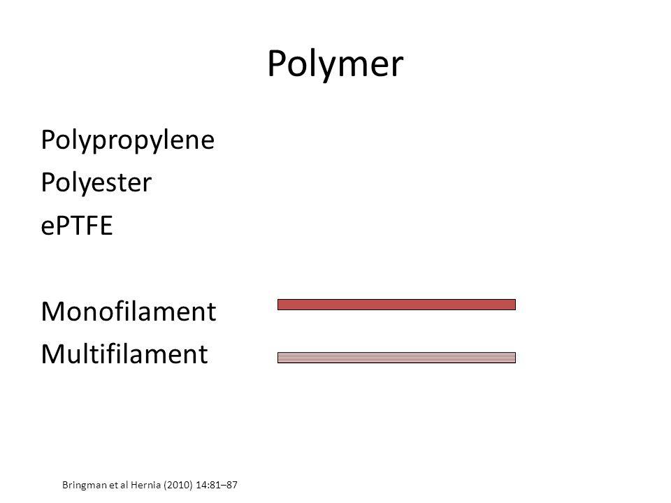 Polymer Polypropylene Polyester ePTFE Monofilament Multifilament