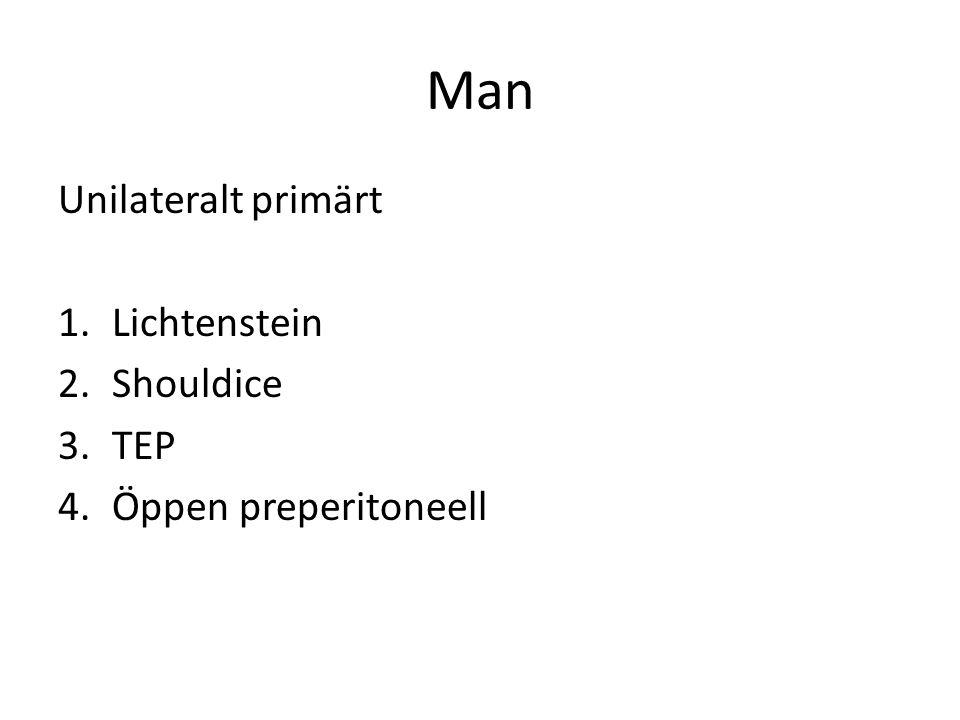 Man Unilateralt primärt Lichtenstein Shouldice TEP