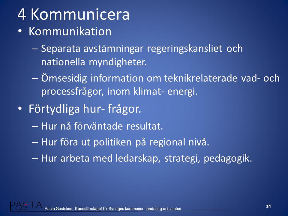 4 Kommunicera Kommunikation Förtydliga hur- frågor.