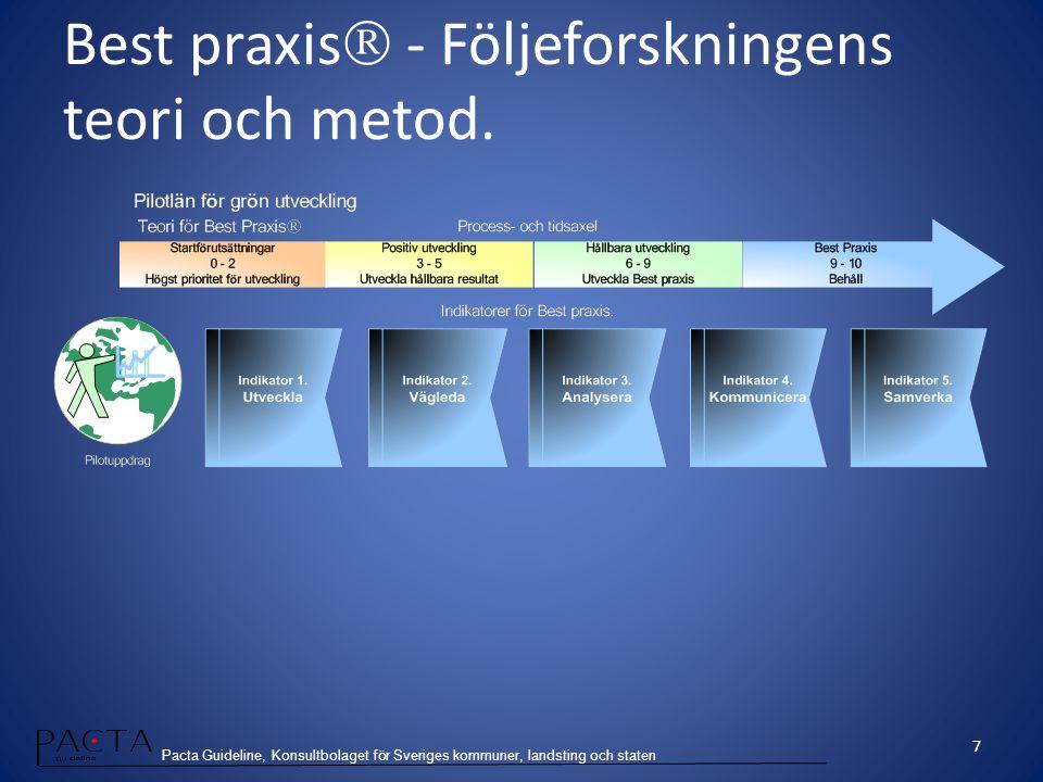 Best praxis - Följeforskningens teori och metod.